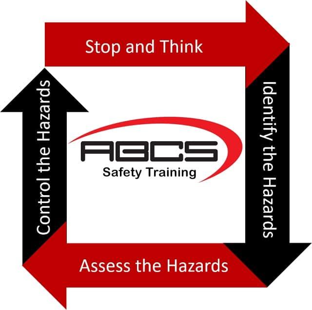Hazard Assessment img